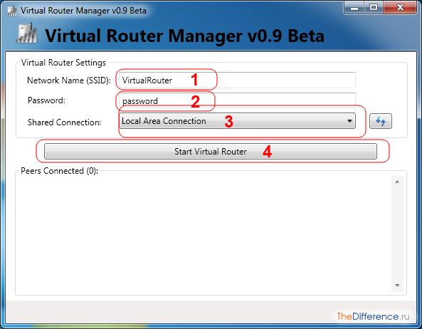 VirtualRouter
