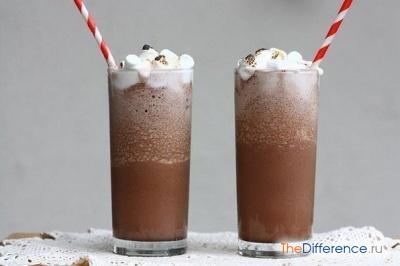 как вкусно сварить какао