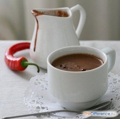 как можно сделать шоколад в домашних условиях