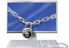 Как защитить компьютер