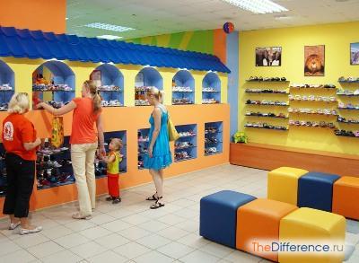открыть магазин обуви с нуля