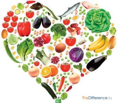 Чем питаться, чтобы сердце было здоровым?