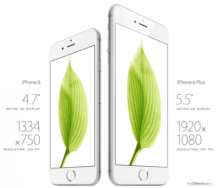 Чем отличается iPhone 6 от iPhone 6 Plus