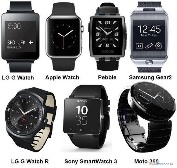 чем отличаются часы Apple Watch от других