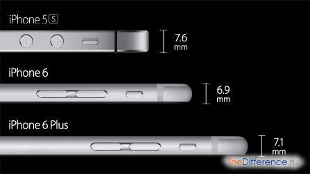разница между iPhone 6 и iPhone 5s
