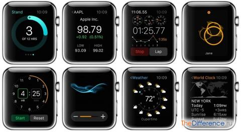 разница между Apple Watch, Apple Watch Sport и Apple Watch Edition