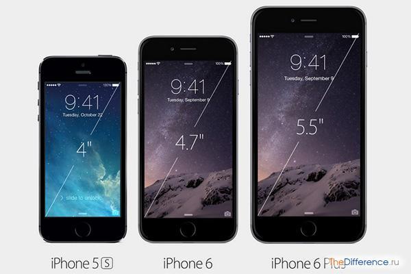 iphone 4 на 32 гб
