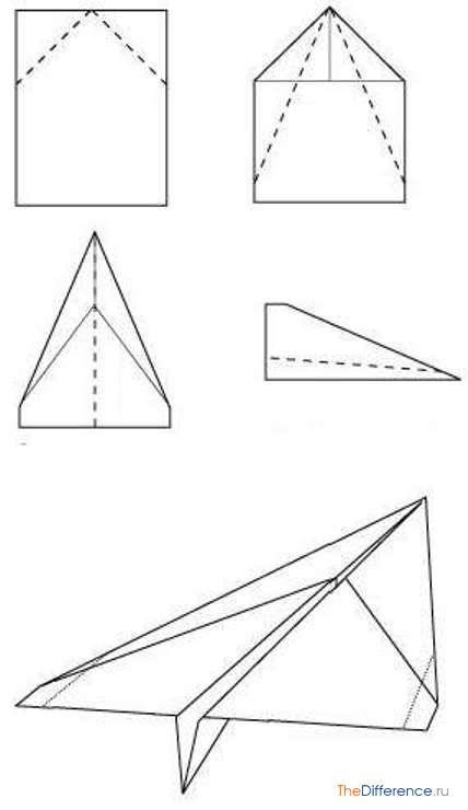 Вторая схема показывает