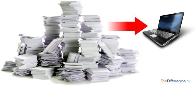 Как отсканировать документ