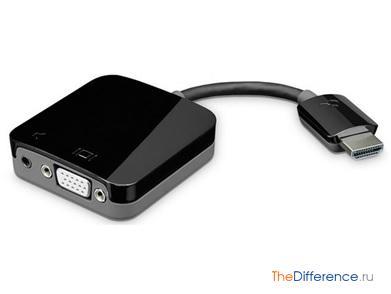 подключить ноутбук к телевизору через HDMI