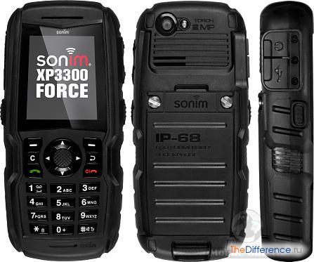 самый прочный телефон в мире