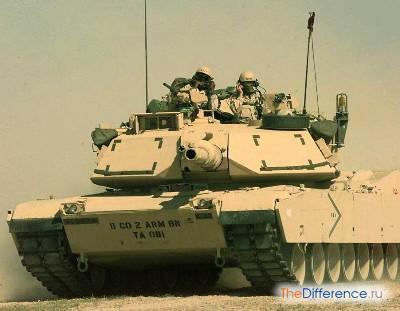 какая армия самая сильная в мире
