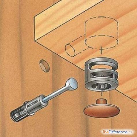 собрать кухонный гарнитур своими руками