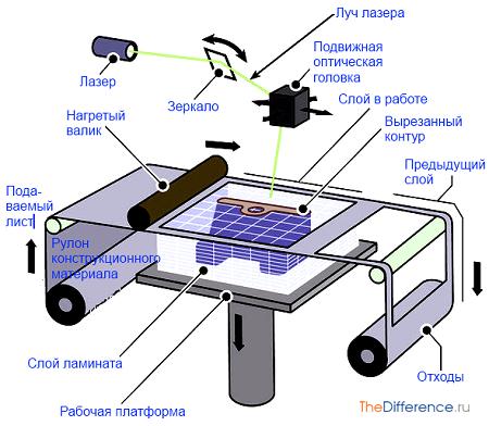3d printer6