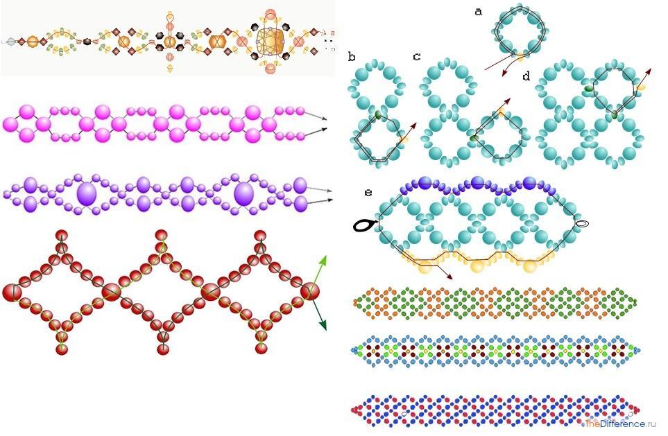 Разные схемы браслетов из бисера