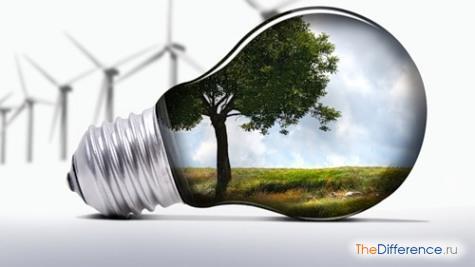 как называется единица энергии в си