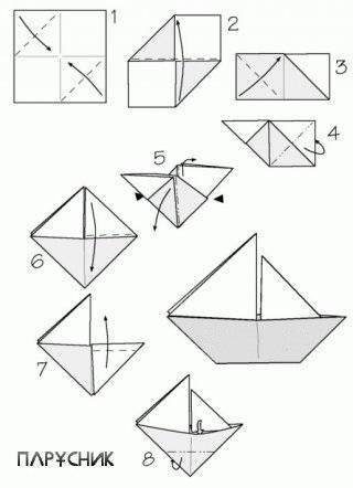 как из бумаги сделать корабль