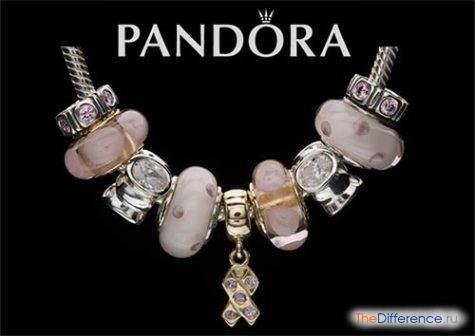 Как отличить бижутерию Pandora от подделки