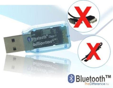 Скачать программы Bluetooth для компьютера бесплатно без