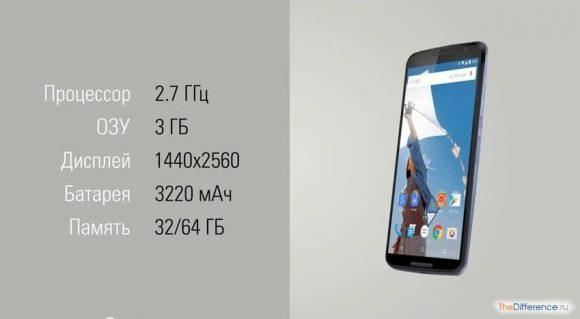 отличие Google Nexus 5 от Nexus 6