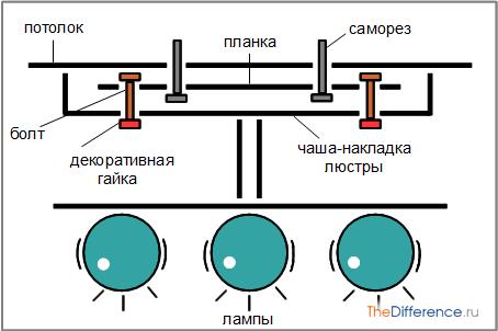 potolochnaya-lyustra7