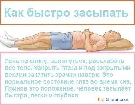 как быстро уснуть