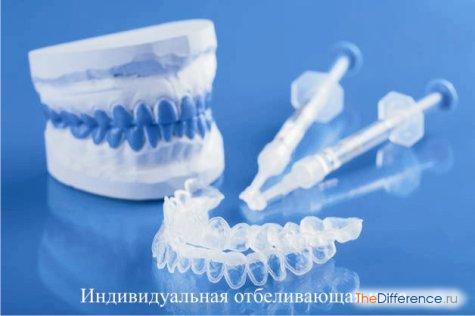 как сделать зубы белыми