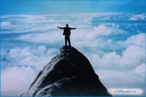 как достичь цели
