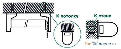 крепить рулонные шторы