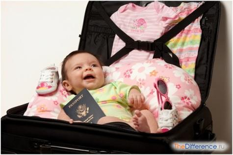 как оформить загранпаспорт на ребенка