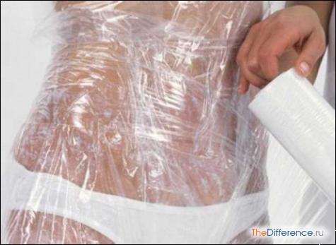 подтянуть кожу после похудения