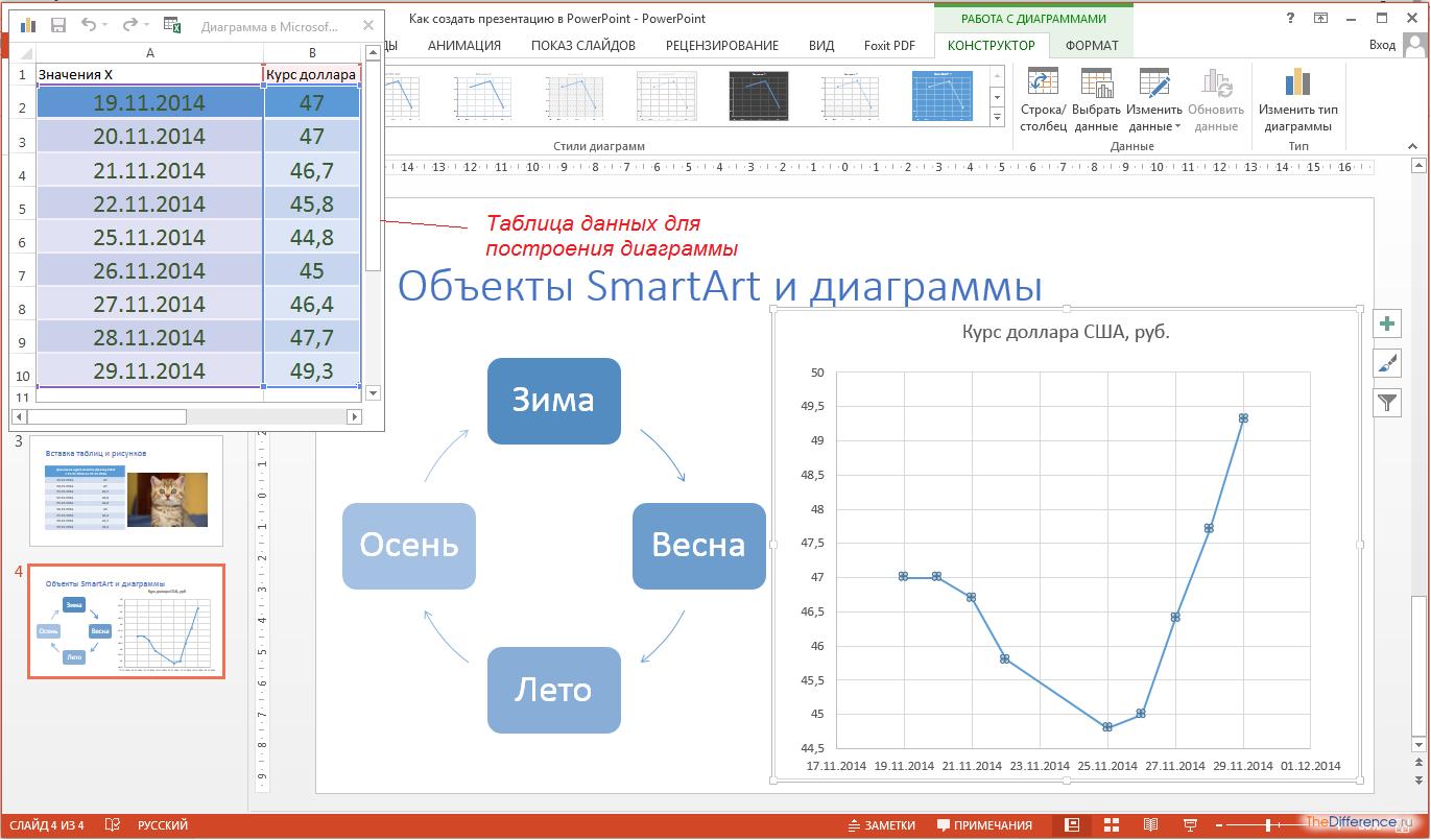 Графики и диаграммы 56