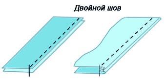 postel-6