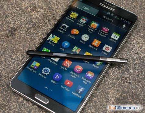 Как отличить Samsung Galaxy Note 3 от подделки