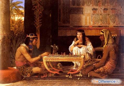 что развивают шахматы