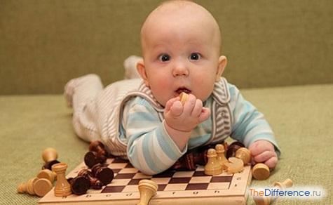 что развивают шахматы у детей
