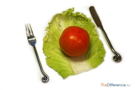 самый быстрый и эффективный способ похудеть