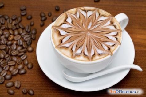 что добавляют в кофе
