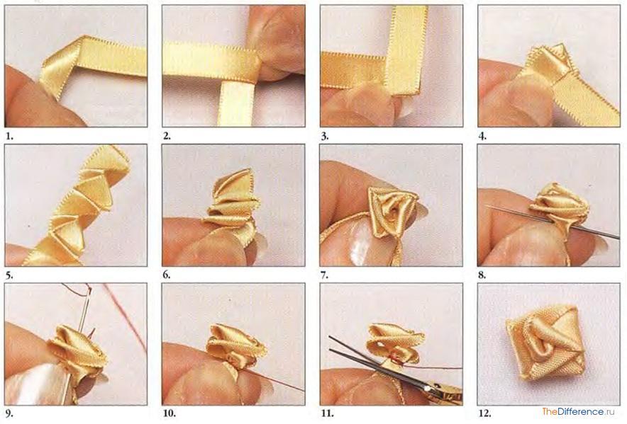 buket-2 Как сделать розу из атласной ленты?