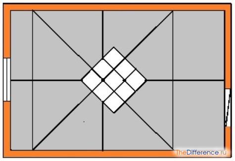правильно клеить плитку на потолок