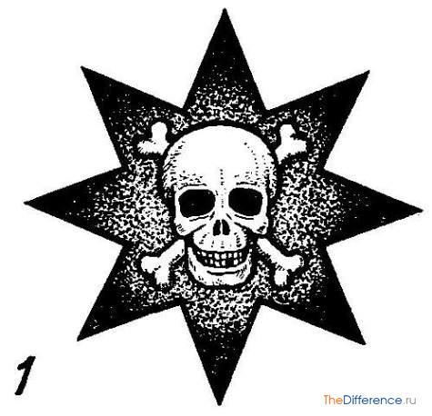 что означают звезды на плечах