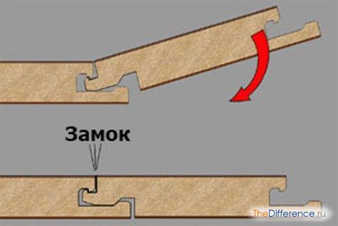 Kak-pravilno-polozhit-laminat-4