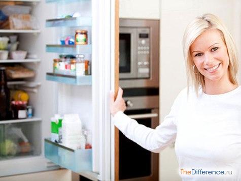 что должно быть в холодильнике