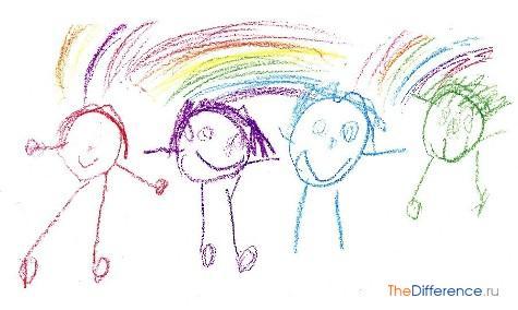 что любят рисовать маленькие дети