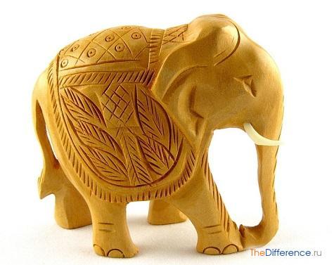 что символизирует слон