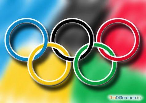что символизируют олимпийские кольца