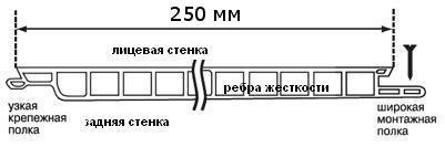 kak-krepit-paneli-pvh-7