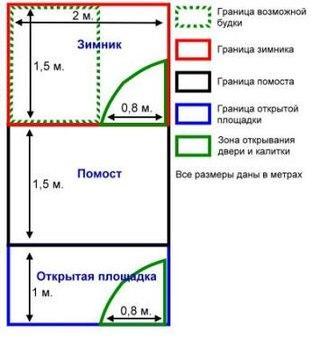 kak-postroit-voler-dlya-sobaki-5