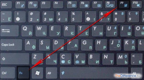 Как отключить тачпад на ноутбуке dell