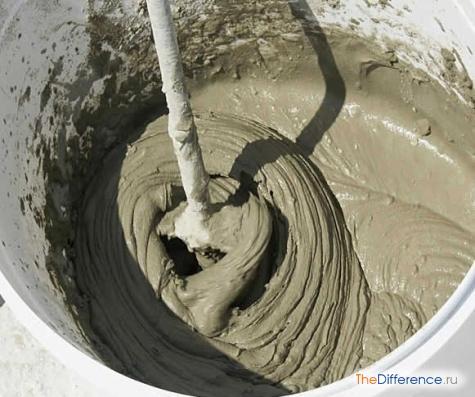 как развести раствор цемента